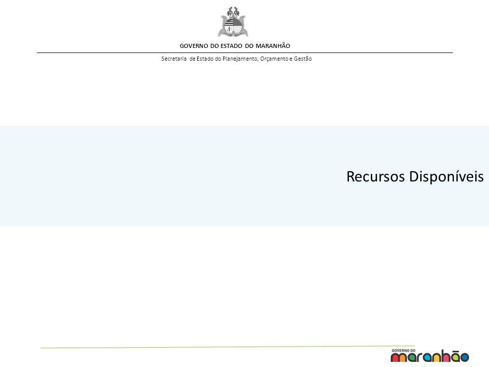 GOVERNO DO ESTADO DO MARANHÃO Secretaria de Estado do Planejamento, Orçamento e Gestão Recursos Disponíveis