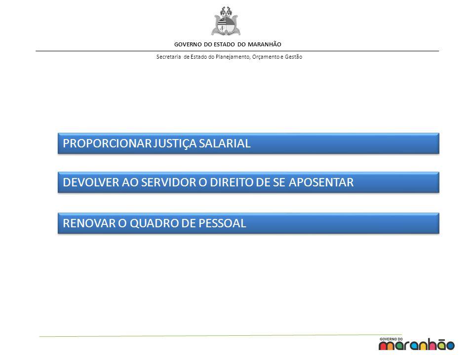 GOVERNO DO ESTADO DO MARANHÃO Secretaria de Estado do Planejamento, Orçamento e Gestão PROPORCIONAR JUSTIÇA SALARIAL DEVOLVER AO SERVIDOR O DIREITO DE