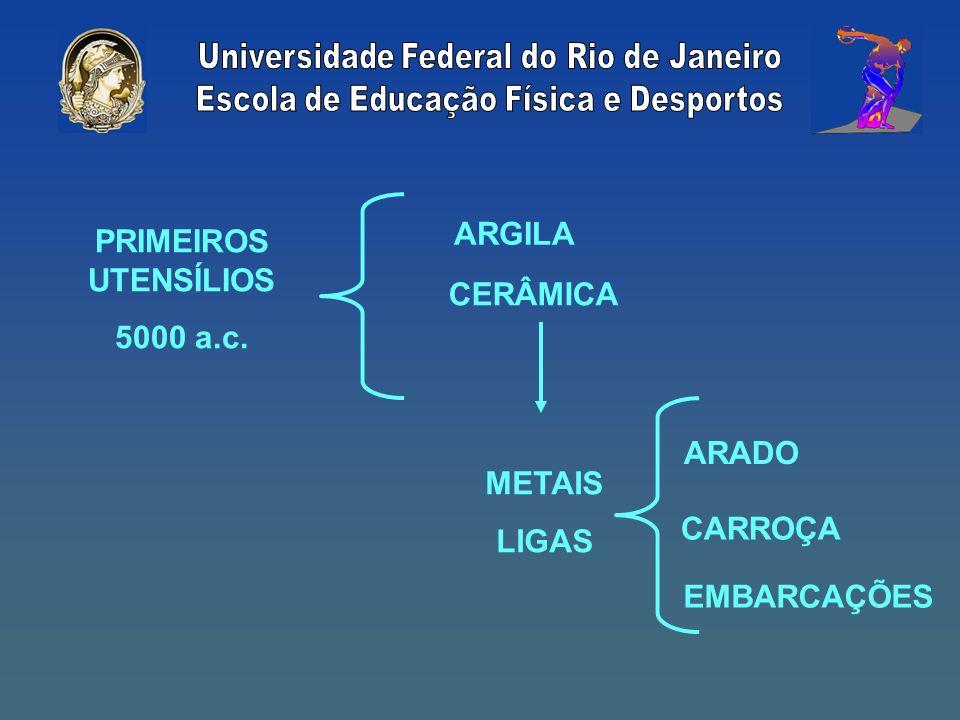 ARGILA CERÂMICA ARADO CARROÇA PRIMEIROS UTENSÍLIOS 5000 a.c. METAIS LIGAS EMBARCAÇÕES