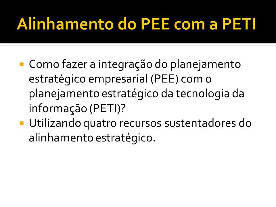 Como fazer a integração do planejamento estratégico empresarial (PEE) com o planejamento estratégico da tecnologia da informação (PETI).
