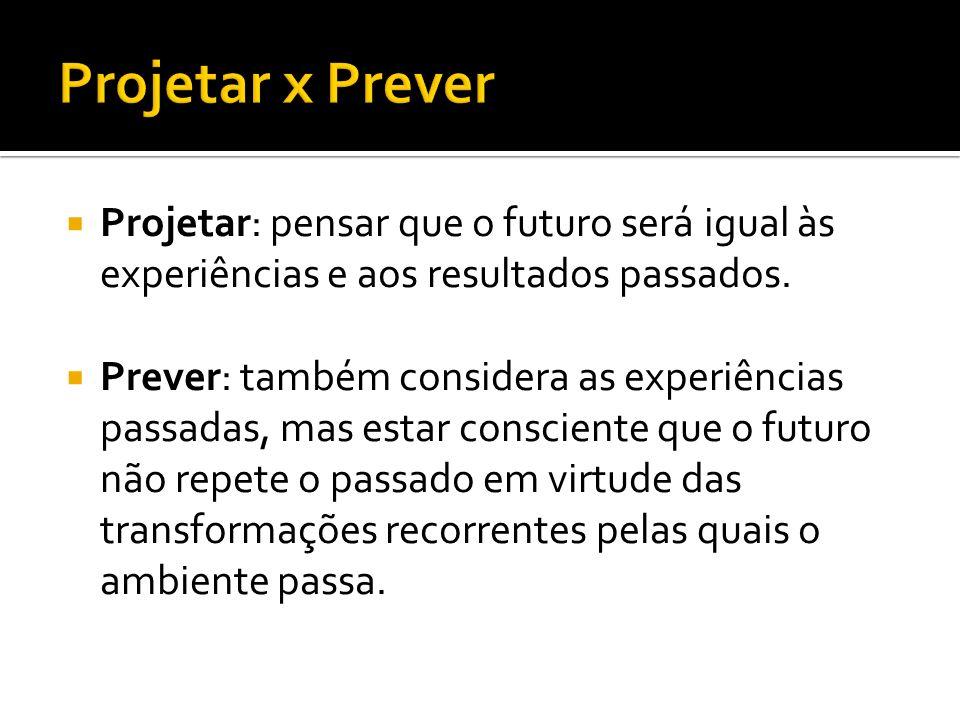 Projetar: pensar que o futuro será igual às experiências e aos resultados passados.