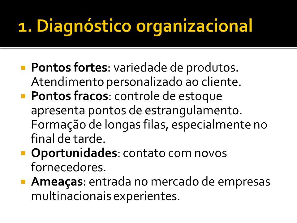 Pontos fortes: variedade de produtos.Atendimento personalizado ao cliente.
