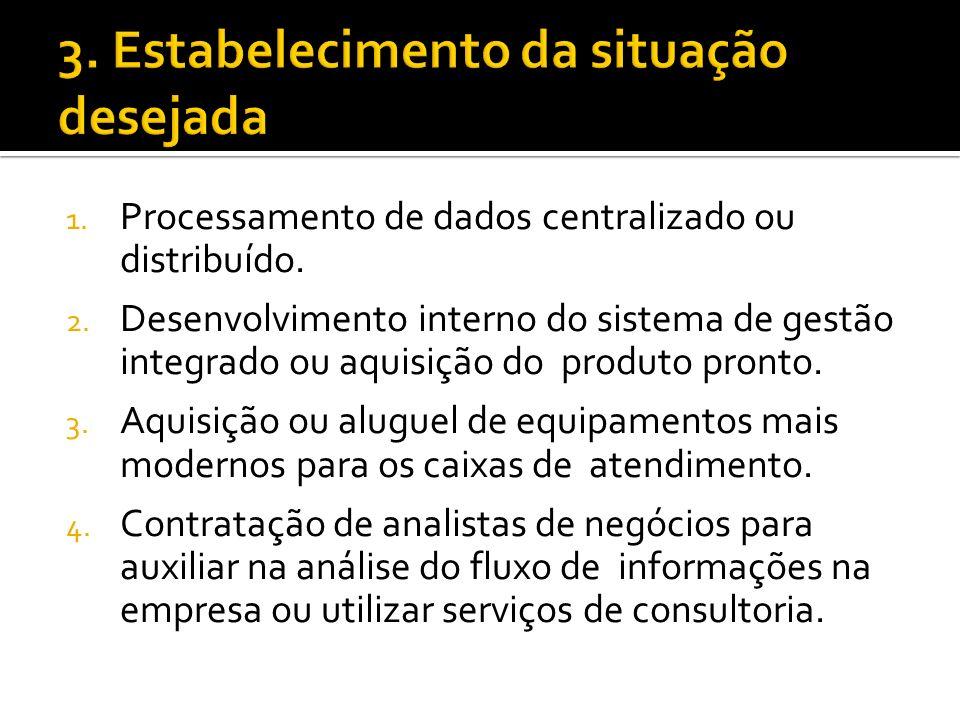 1.Processamento de dados centralizado ou distribuído.