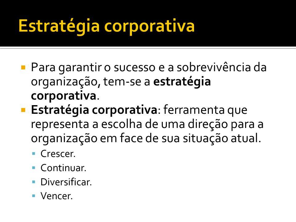 Para garantir o sucesso e a sobrevivência da organização, tem-se a estratégia corporativa.