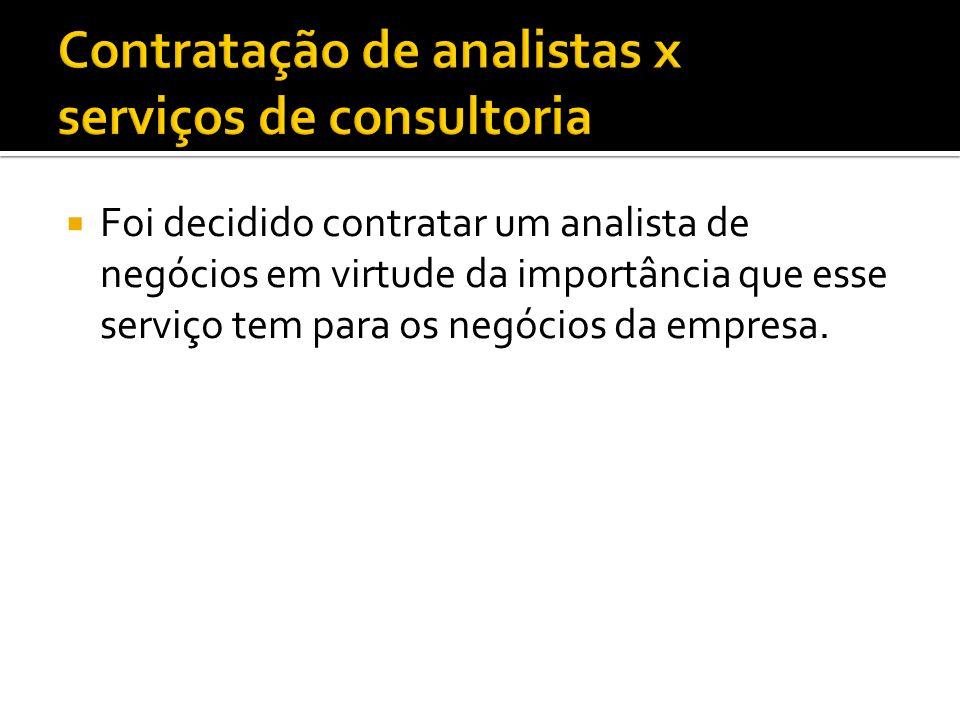 Foi decidido contratar um analista de negócios em virtude da importância que esse serviço tem para os negócios da empresa.