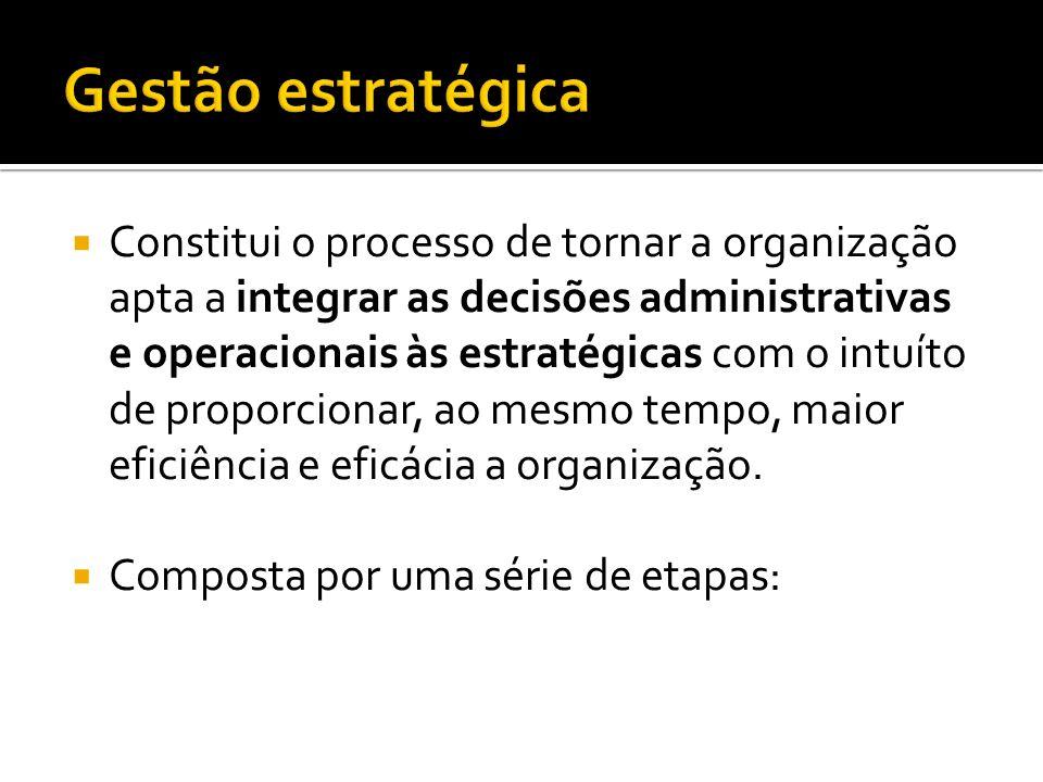 Constitui o processo de tornar a organização apta a integrar as decisões administrativas e operacionais às estratégicas com o intuíto de proporcionar, ao mesmo tempo, maior eficiência e eficácia a organização.