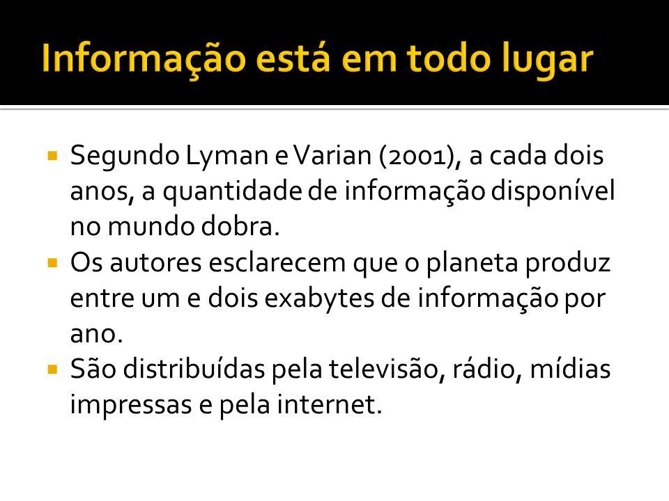 Segundo Lyman e Varian (2001), a cada dois anos, a quantidade de informação disponível no mundo dobra.