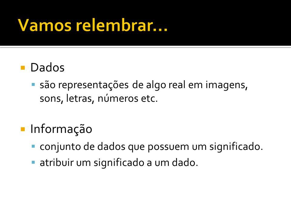 Dados são representações de algo real em imagens, sons, letras, números etc.