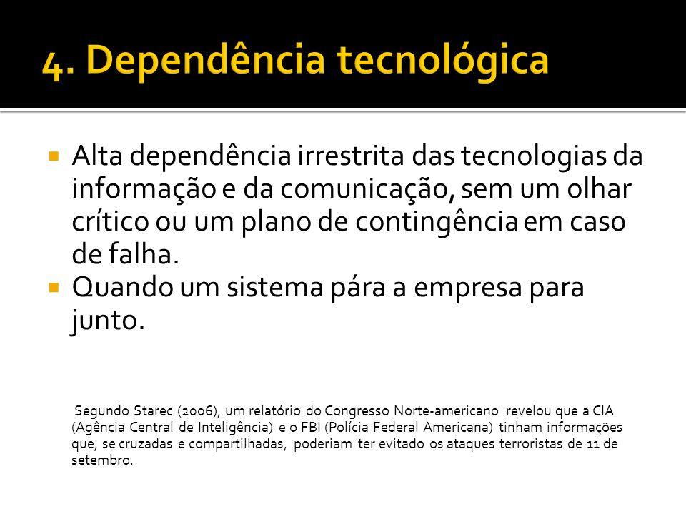 Alta dependência irrestrita das tecnologias da informação e da comunicação, sem um olhar crítico ou um plano de contingência em caso de falha.