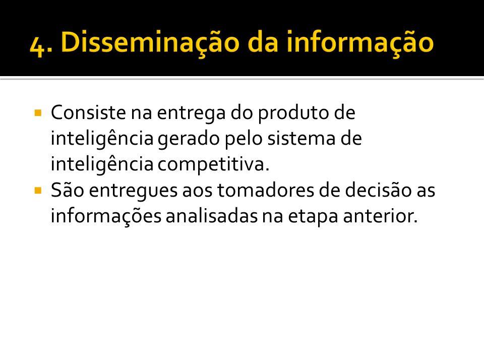 Consiste na entrega do produto de inteligência gerado pelo sistema de inteligência competitiva.