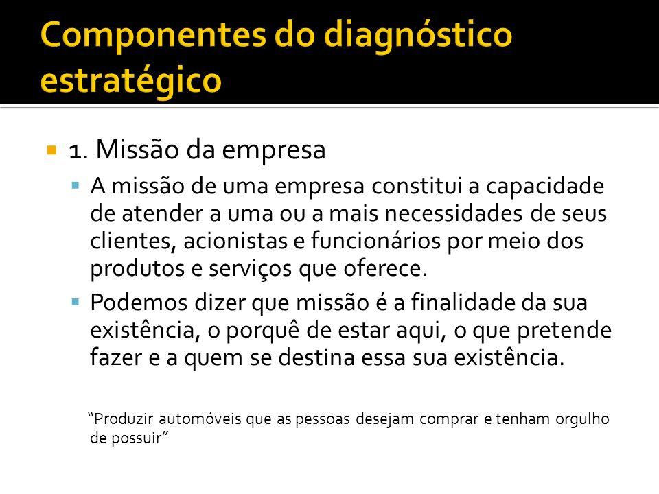 1. Missão da empresa A missão de uma empresa constitui a capacidade de atender a uma ou a mais necessidades de seus clientes, acionistas e funcionário