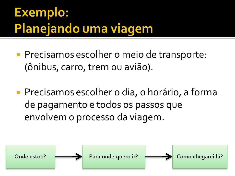 Precisamos escolher o meio de transporte: (ônibus, carro, trem ou avião).