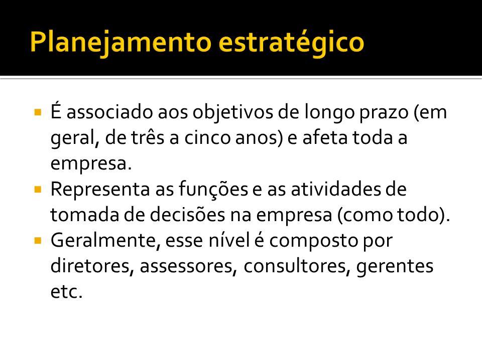 É associado aos objetivos de longo prazo (em geral, de três a cinco anos) e afeta toda a empresa.