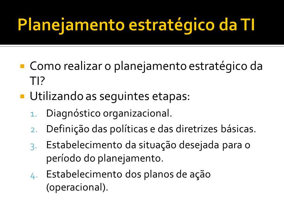 Como realizar o planejamento estratégico da TI.Utilizando as seguintes etapas: 1.