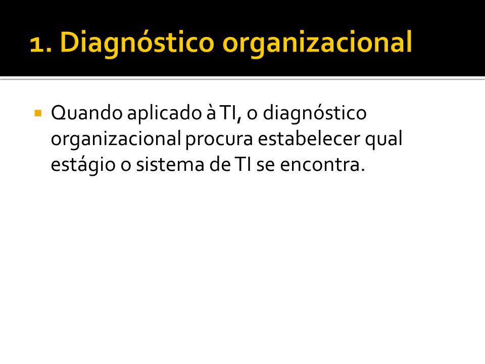 Quando aplicado à TI, o diagnóstico organizacional procura estabelecer qual estágio o sistema de TI se encontra.