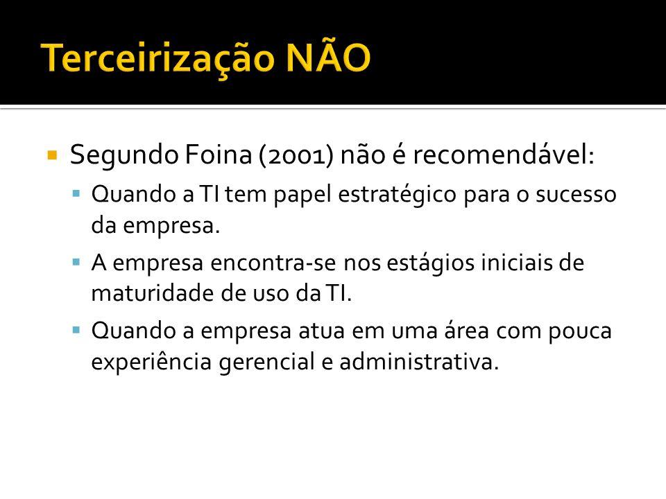 Segundo Foina (2001) não é recomendável: Quando a TI tem papel estratégico para o sucesso da empresa.