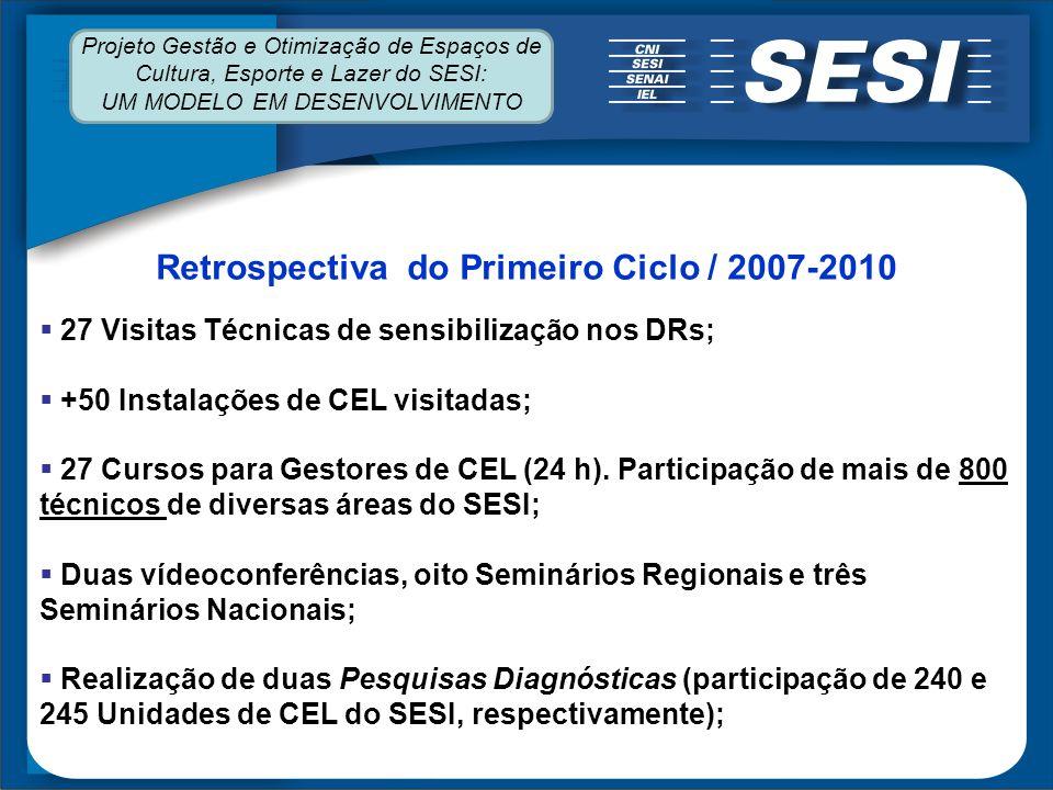 Retrospectiva do Primeiro Ciclo / 2007-2010 27 Visitas Técnicas de sensibilização nos DRs; +50 Instalações de CEL visitadas; 27 Cursos para Gestores de CEL (24 h).