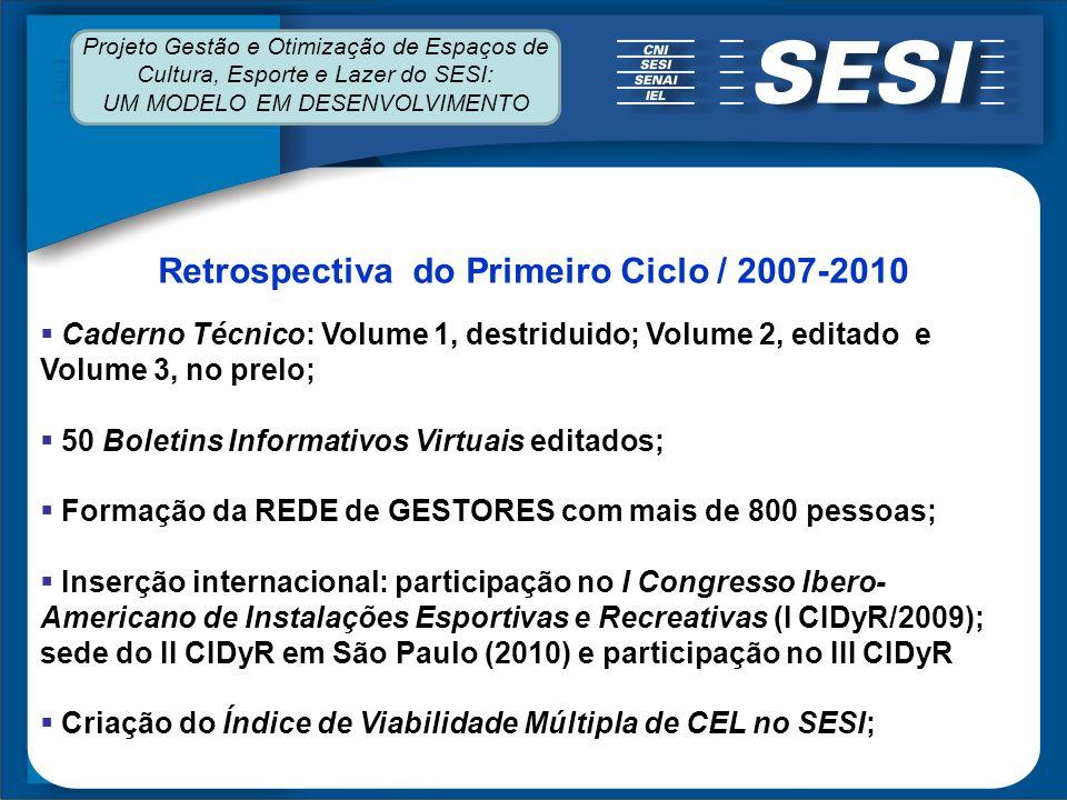 Retrospectiva do Primeiro Ciclo / 2007-2010 Caderno Técnico: Volume 1, destriduido; Volume 2, editado e Volume 3, no prelo; 50 Boletins Informativos Virtuais editados; Formação da REDE de GESTORES com mais de 800 pessoas; Inserção internacional: participação no I Congresso Ibero- Americano de Instalações Esportivas e Recreativas (I CIDyR/2009); sede do II CIDyR em São Paulo (2010) e participação no III CIDyR Criação do Índice de Viabilidade Múltipla de CEL no SESI; Projeto Gestão e Otimização de Espaços de Cultura, Esporte e Lazer do SESI: UM MODELO EM DESENVOLVIMENTO