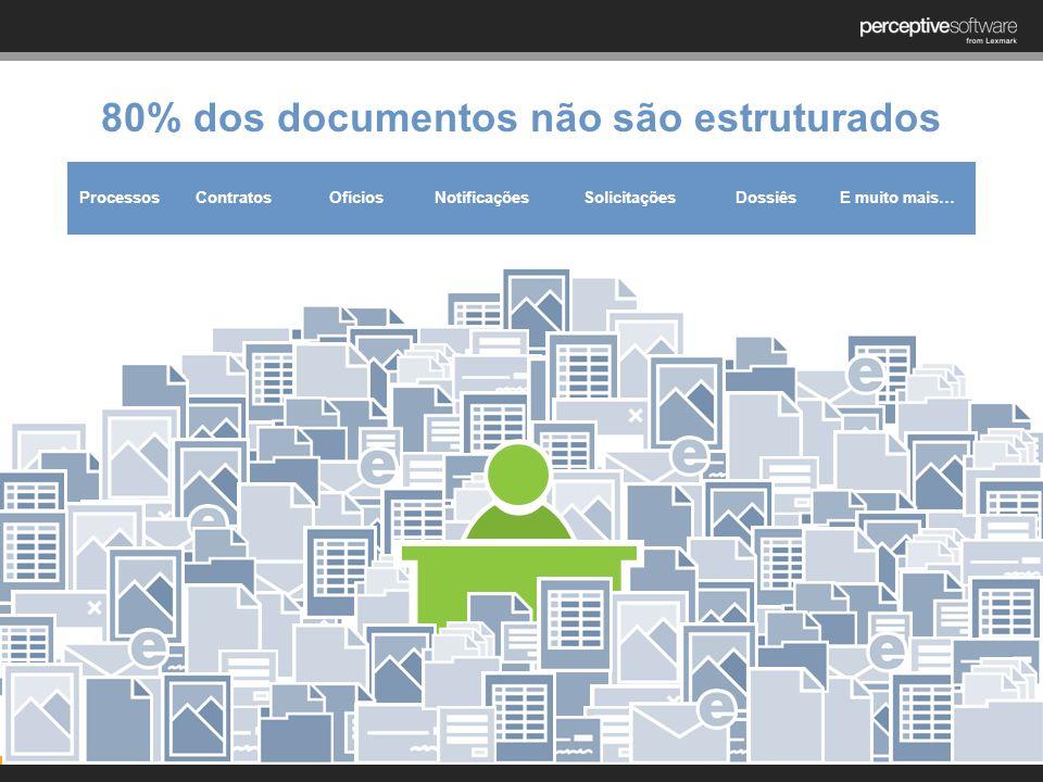 80% dos documentos não são estruturados ProcessosContratosOfíciosNotificaçõesSolicitaçõesDossiêsE muito mais…