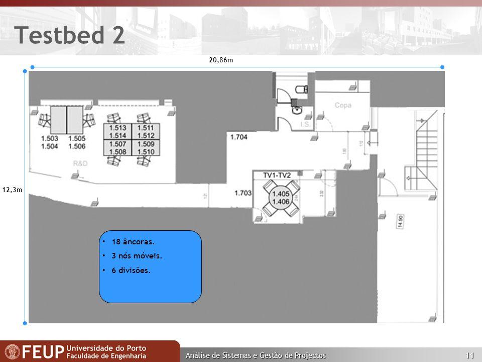 Análise de Sistemas e Gestão de Projectos 11 Testbed 2 18 âncoras.