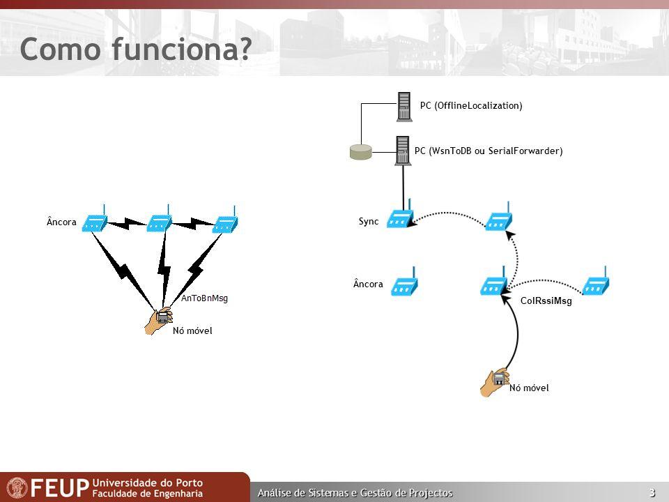 Análise de Sistemas e Gestão de Projectos 3 Como funciona.