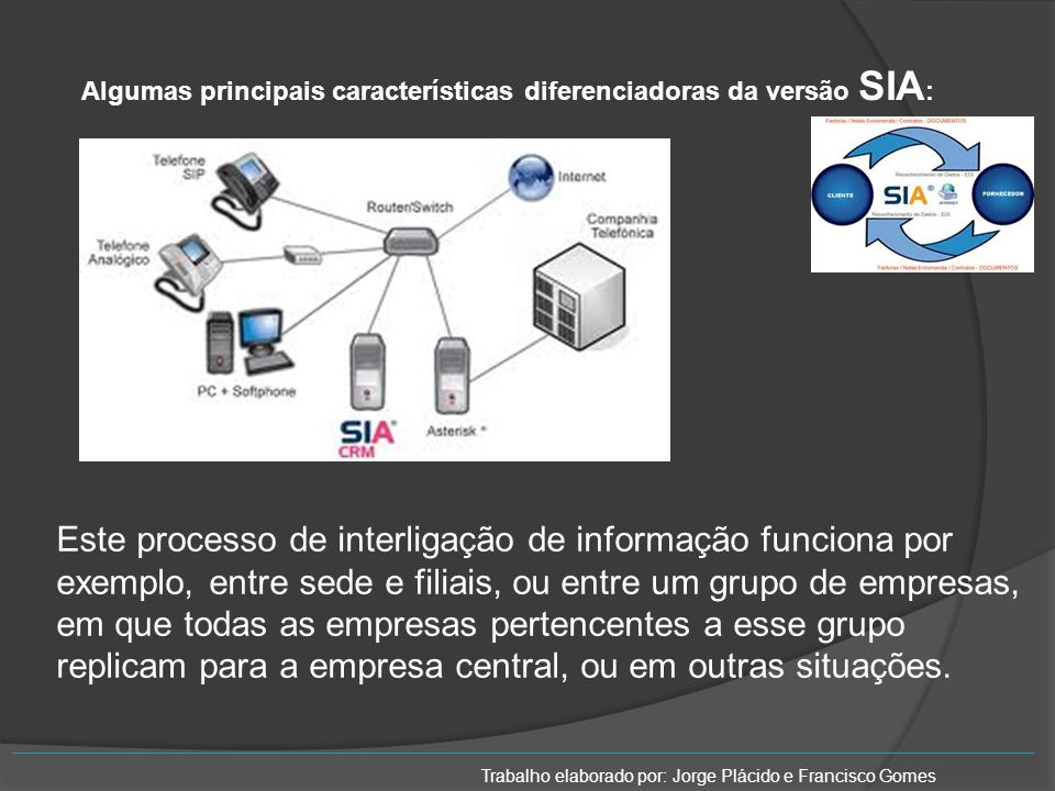 Algumas principais características diferenciadoras da versão SIA : Este processo de interligação de informação funciona por exemplo, entre sede e fili