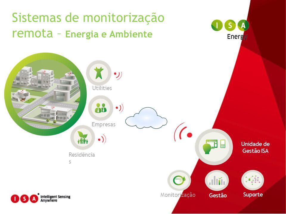 Sistemas de monitorização remota – Energia e Ambiente Monitorização Gestão Suporte Residência s Empresas Utilities Unidade de Gestão ISA