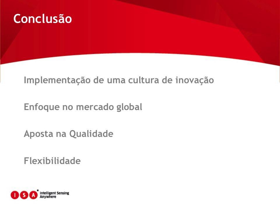 Conclusão Implementação de uma cultura de inovação Enfoque no mercado global Aposta na Qualidade Flexibilidade