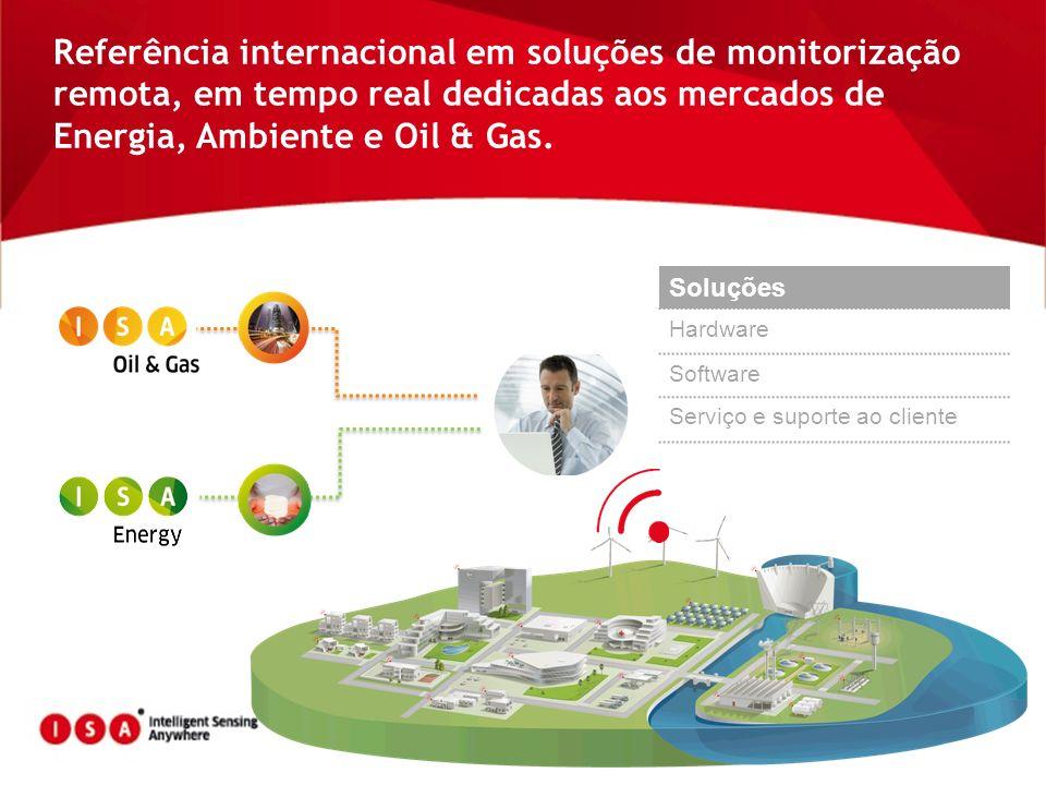 Referência internacional em soluções de monitorização remota, em tempo real dedicadas aos mercados de Energia, Ambiente e Oil & Gas. Soluções Hardware