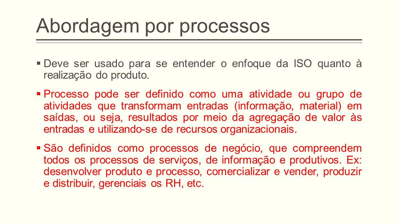 Abordagem por processos Deve ser usado para se entender o enfoque da ISO quanto à realização do produto.