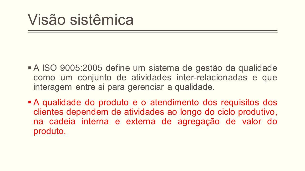 Visão sistêmica A ISO 9005:2005 define um sistema de gestão da qualidade como um conjunto de atividades inter-relacionadas e que interagem entre si para gerenciar a qualidade.