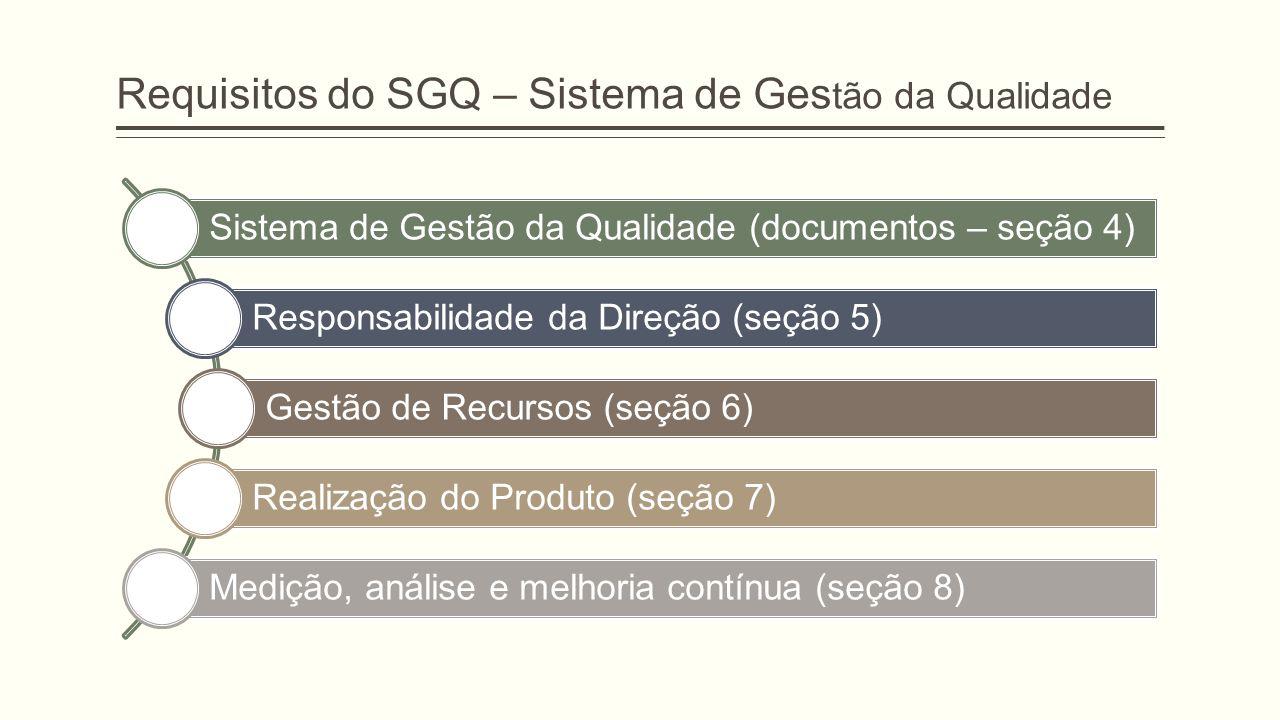 PRINCÍPIOS GERAIS DO SGQ