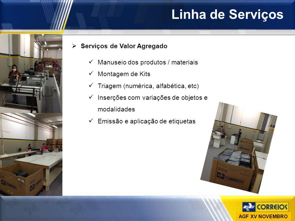 Ministério das Comunicações Empresa Brasileira de Correios e Telégrafos Vice-Presidência de Gestão de Pessoas DESAP Linha de Serviços Serviços de Valo