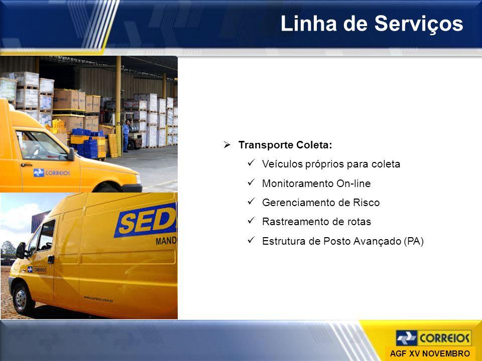 Ministério das Comunicações Empresa Brasileira de Correios e Telégrafos Vice-Presidência de Gestão de Pessoas DESAP Linha de Serviços Transporte Colet