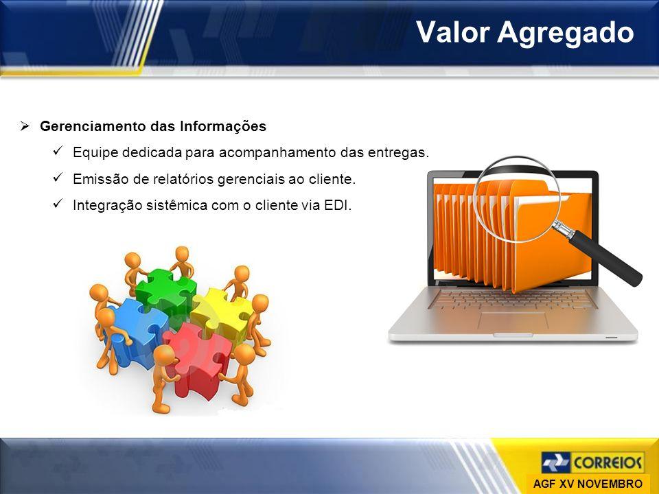 Ministério das Comunicações Empresa Brasileira de Correios e Telégrafos Vice-Presidência de Gestão de Pessoas DESAP Valor Agregado Gerenciamento das I