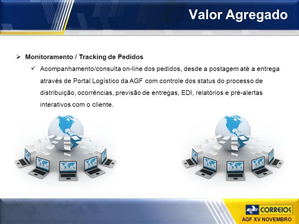 Ministério das Comunicações Empresa Brasileira de Correios e Telégrafos Vice-Presidência de Gestão de Pessoas DESAP Valor Agregado Monitoramento / Tra