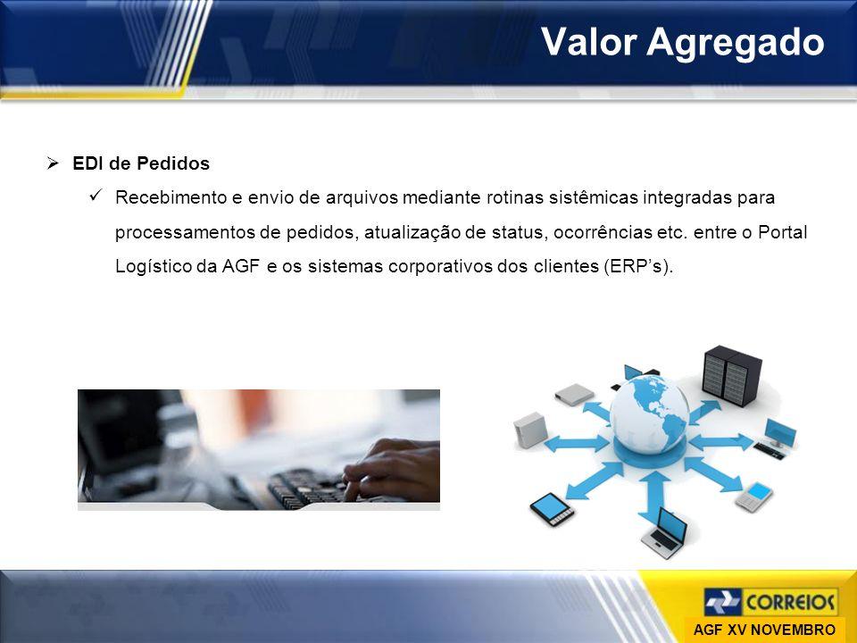 Ministério das Comunicações Empresa Brasileira de Correios e Telégrafos Vice-Presidência de Gestão de Pessoas DESAP Valor Agregado EDI de Pedidos Rece