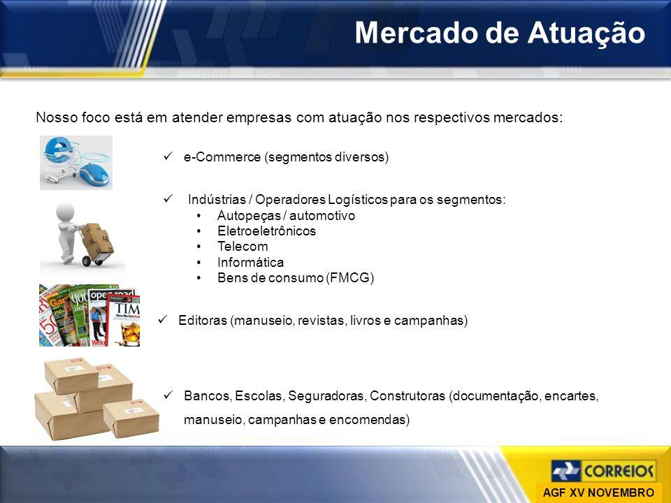 Ministério das Comunicações Empresa Brasileira de Correios e Telégrafos Vice-Presidência de Gestão de Pessoas DESAP Mercado de Atuação Nosso foco está