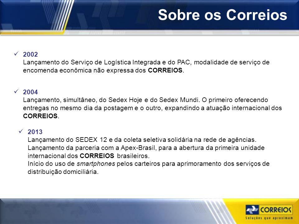 Ministério das Comunicações Empresa Brasileira de Correios e Telégrafos Vice-Presidência de Gestão de Pessoas DESAP Sobre os Correios 2002 Lançamento