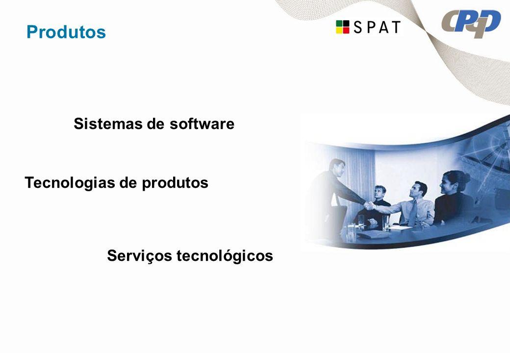 Sistemas de software Tecnologias de produtos Serviços tecnológicos Produtos