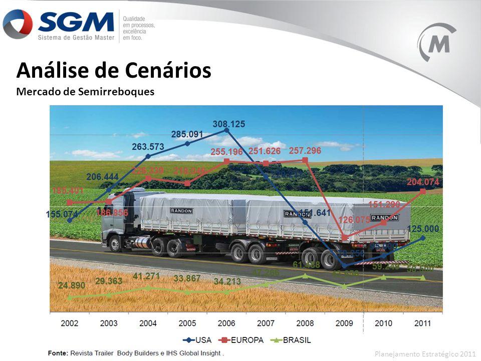 Análise de Cenários Mercado de Semirreboques Planejamento Estratégico 2011