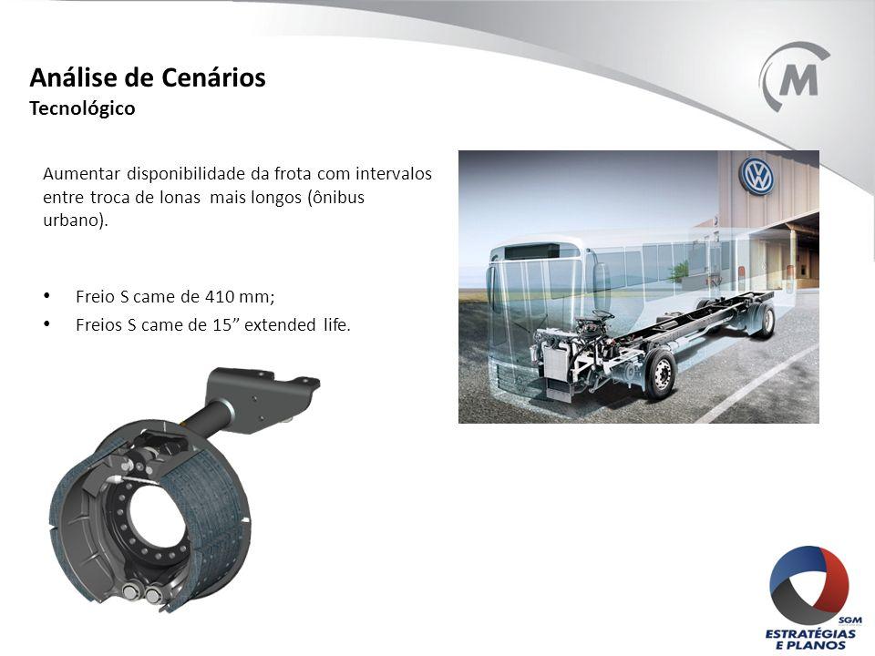 Análise de Cenários Tecnológico Freio S came de 410 mm; Freios S came de 15 extended life. Aumentar disponibilidade da frota com intervalos entre troc