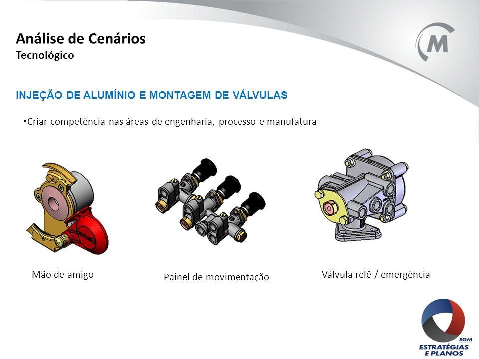 Análise de Cenários Tecnológico INJEÇÃO DE ALUMÍNIO E MONTAGEM DE VÁLVULAS Criar competência nas áreas de engenharia, processo e manufatura Válvula re