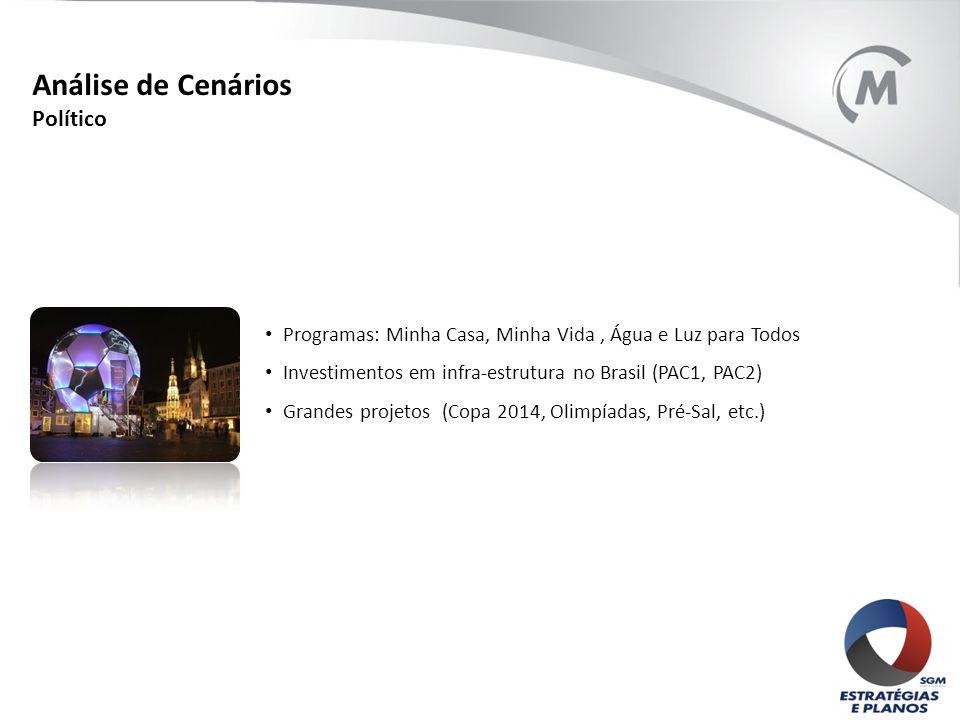 Programas: Minha Casa, Minha Vida, Água e Luz para Todos Investimentos em infra-estrutura no Brasil (PAC1, PAC2) Grandes projetos (Copa 2014, Olimpíad