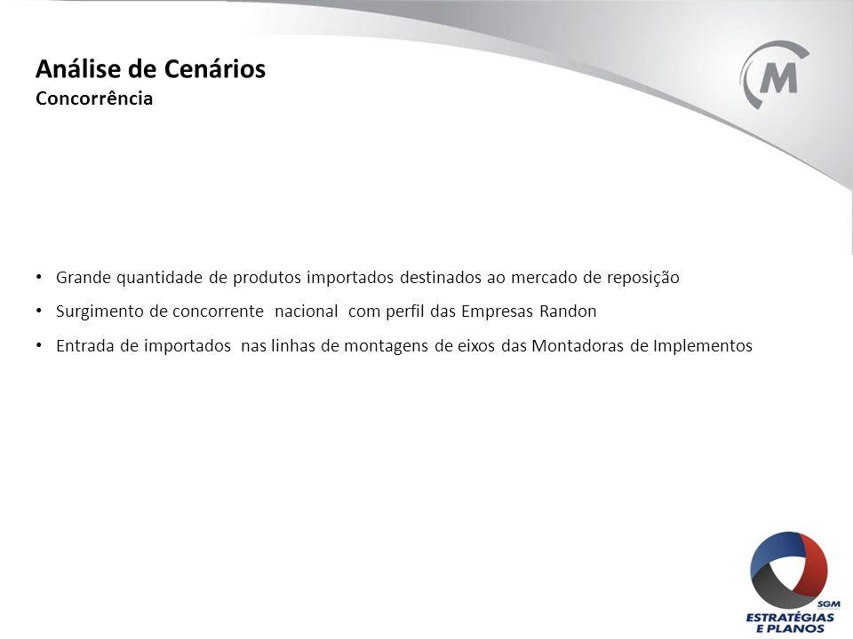 Grande quantidade de produtos importados destinados ao mercado de reposição Surgimento de concorrente nacional com perfil das Empresas Randon Entrada