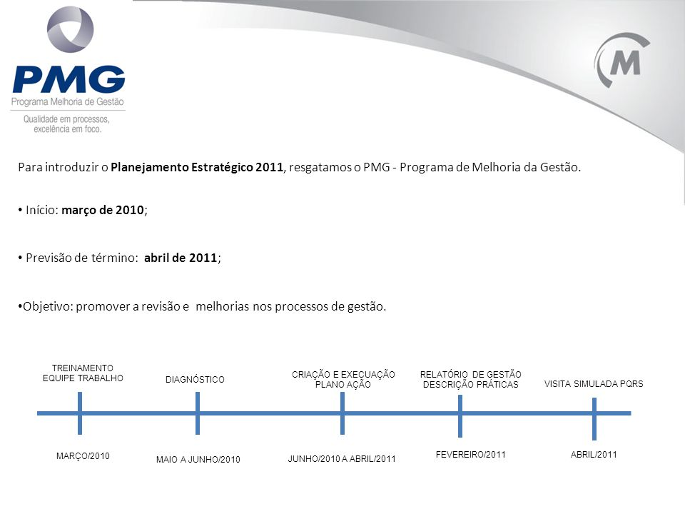 Início: março de 2010; Previsão de término: abril de 2011; Objetivo: promover a revisão e melhorias nos processos de gestão. TREINAMENTO EQUIPE TRABAL