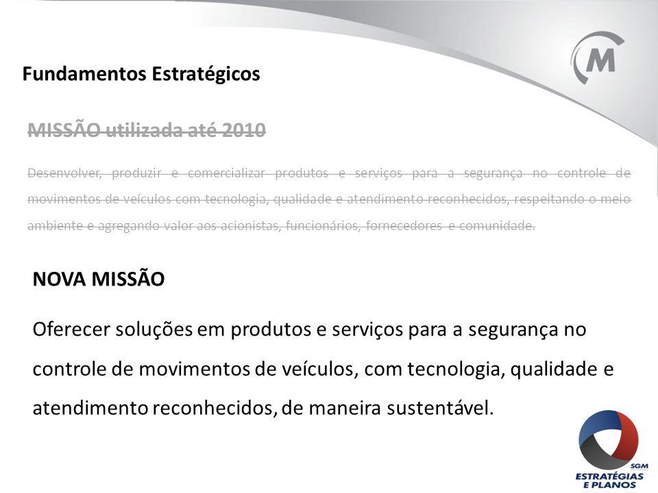 Fundamentos Estratégicos MISSÃO utilizada até 2010 Desenvolver, produzir e comercializar produtos e serviços para a segurança no controle de movimento