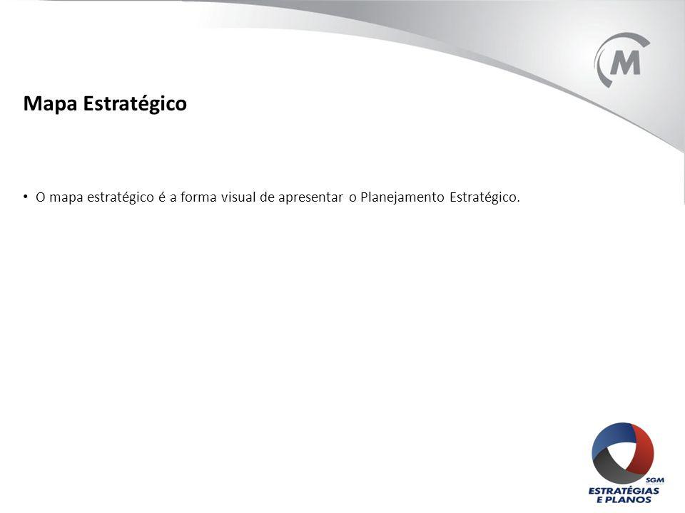 Mapa Estratégico O mapa estratégico é a forma visual de apresentar o Planejamento Estratégico.