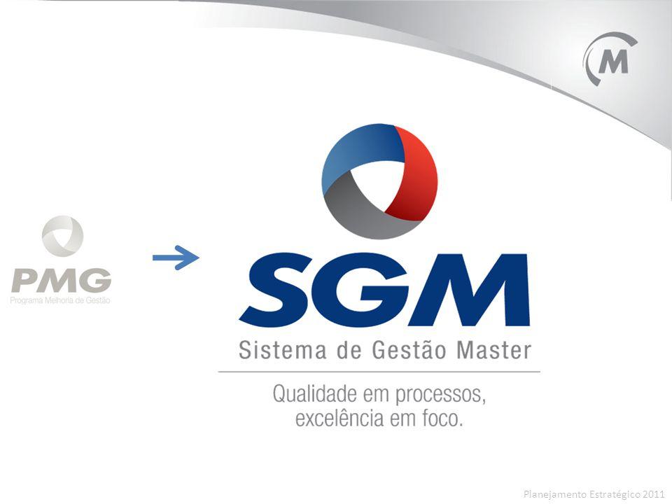 O SGM – Sistema de Gestão Master é baseado nos 8 critérios da Fundação Nacional da Qualidade – FNQ.