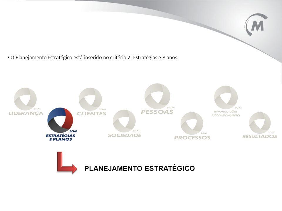 O Planejamento Estratégico está inserido no critério 2. Estratégias e Planos. PLANEJAMENTO ESTRATÉGICO